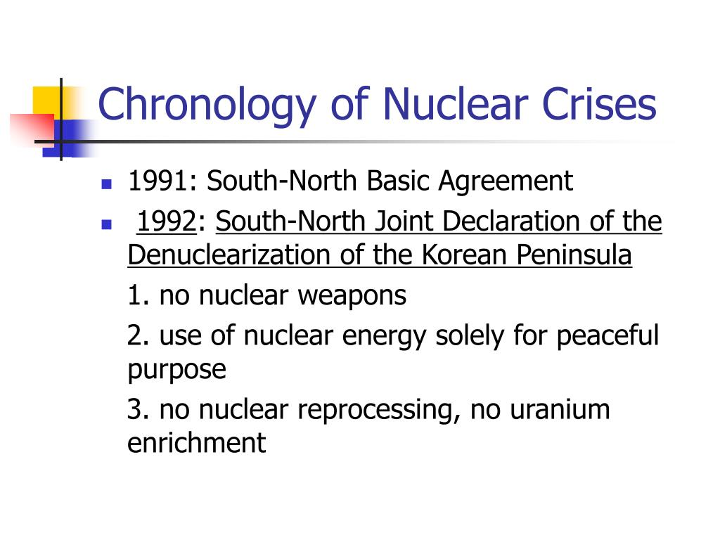 Chronology of Nuclear Crises