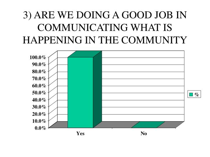 3) ARE WE DOING A GOOD JOB IN COMMUNICATING WHAT IS HAPPENING IN THE COMMUNITY