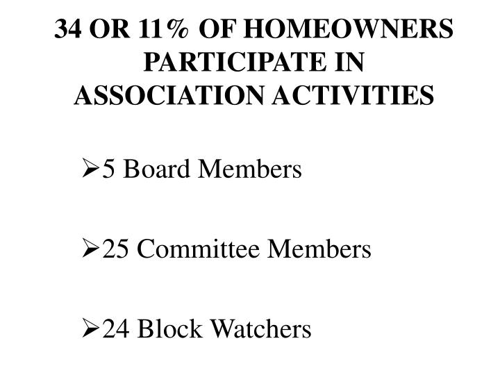 34 OR 11% OF HOMEOWNERS PARTICIPATE IN ASSOCIATION ACTIVITIES