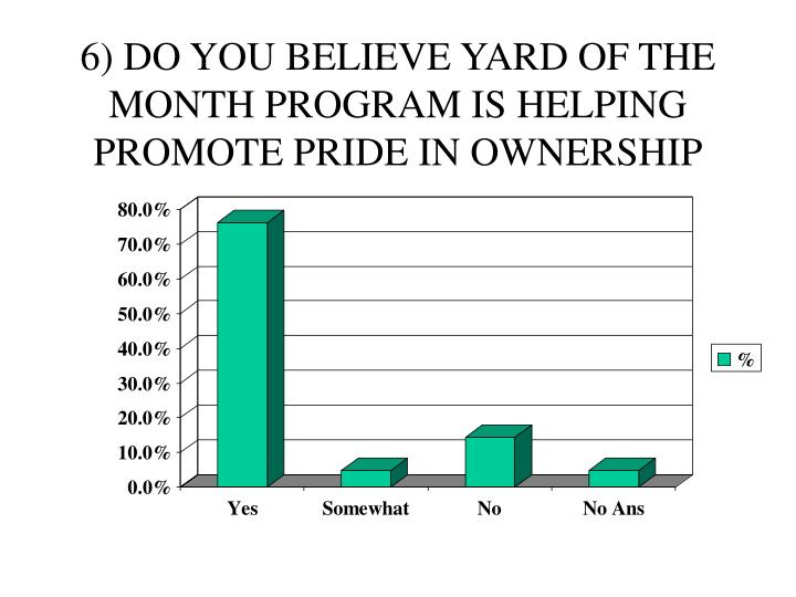 6) DO YOU BELIEVE YARD OF THE MONTH PROGRAM IS HELPING PROMOTE PRIDE IN OWNERSHIP