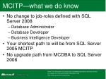 mcitp what we do know