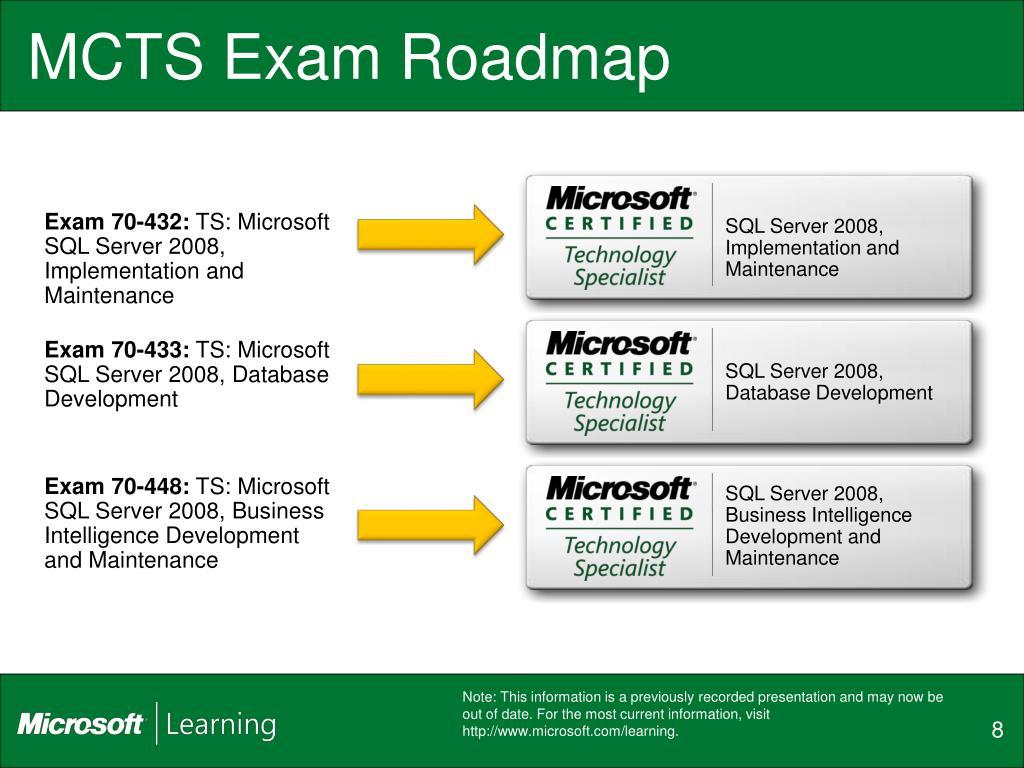 MCTS Exam Roadmap
