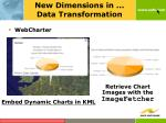 new dimensions in data transformation16