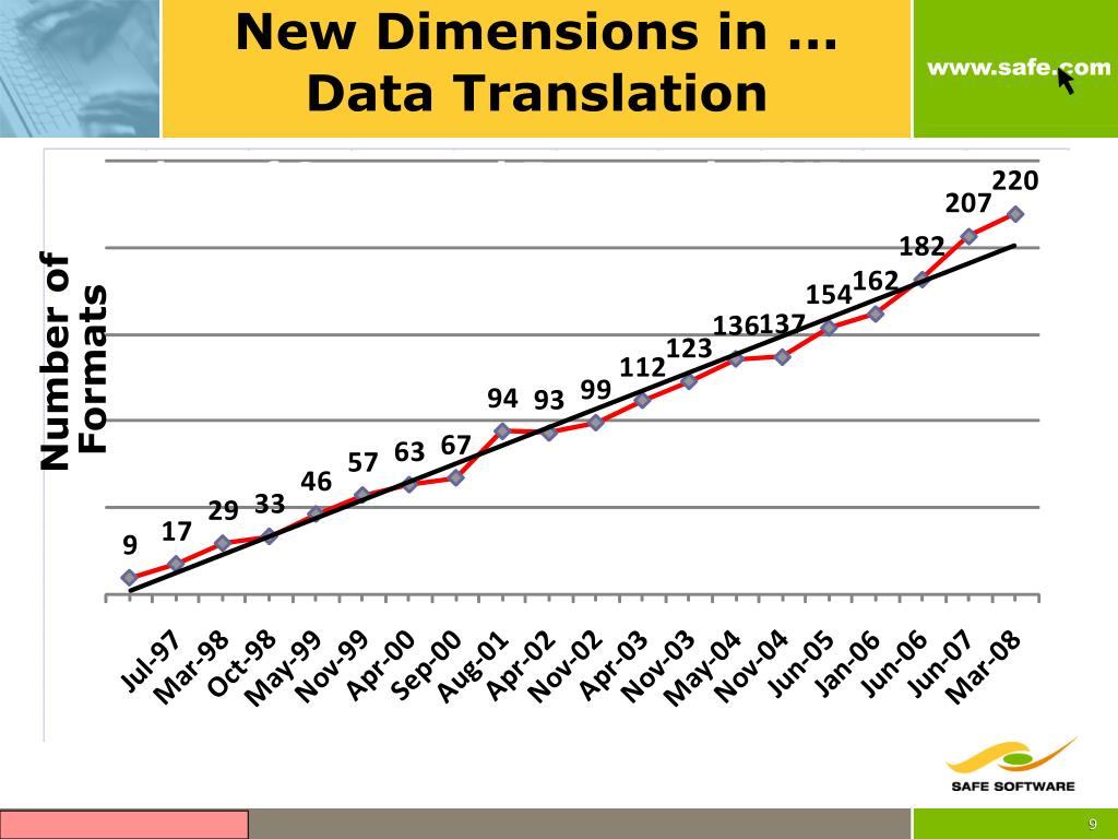 New Dimensions in ...