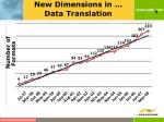 new dimensions in data translation