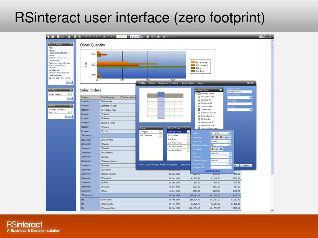 RSinteract user interface (zero footprint)