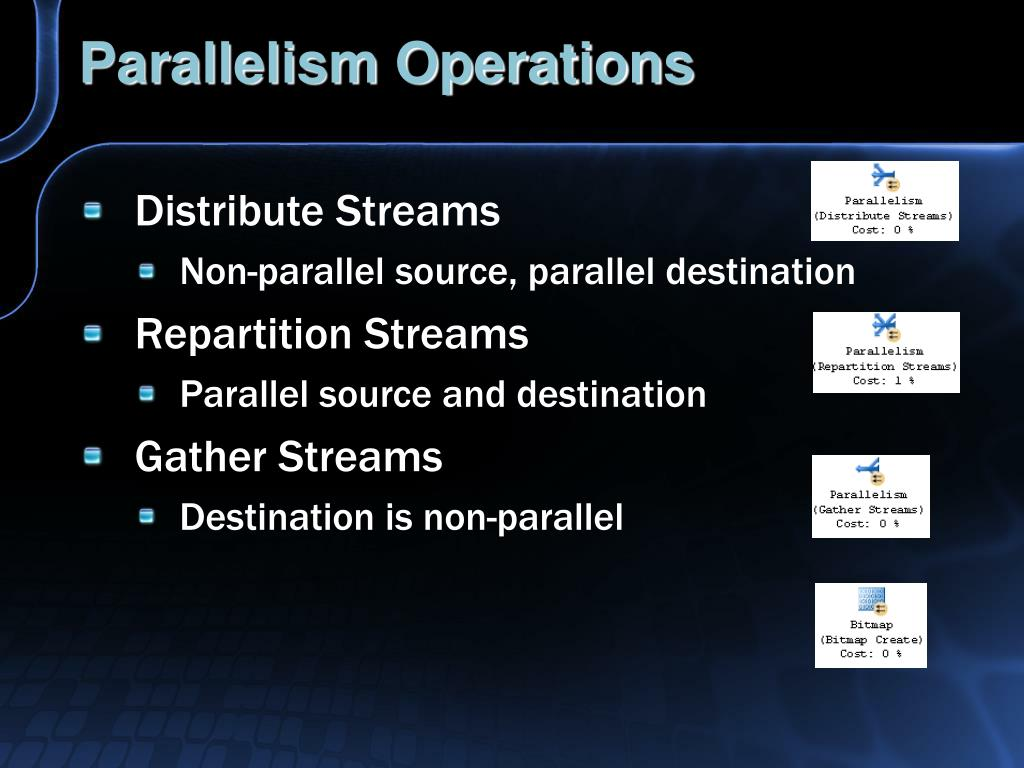 Parallelism Operations