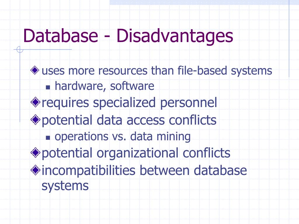 Database - Disadvantages