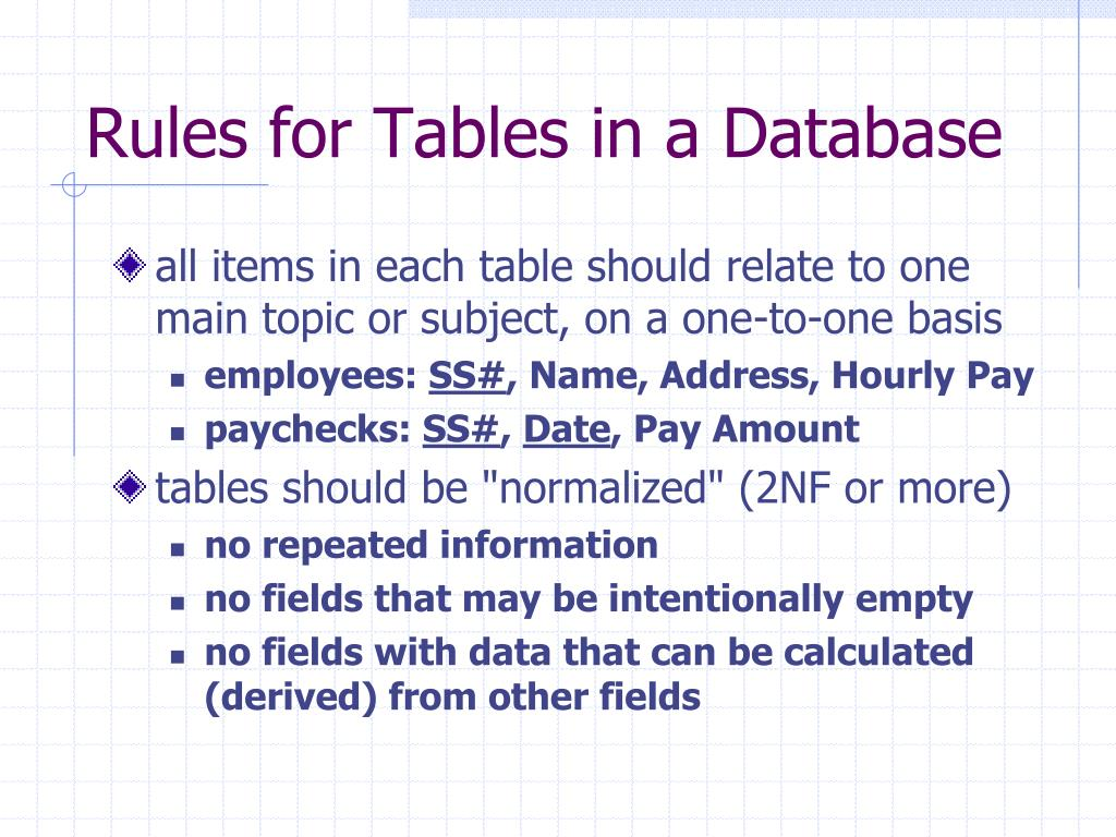 Rules for Tables in a Database