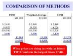 comparison of methods6