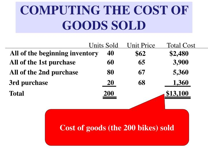 COMPUTING THE COST OF GOODS SOLD