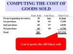 computing the cost of goods sold4
