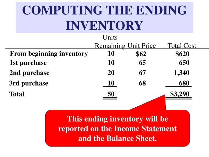 COMPUTING THE ENDING INVENTORY
