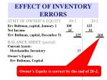 effect of inventory errors11