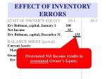 effect of inventory errors15
