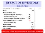 effect of inventory errors7