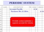 periodic system3