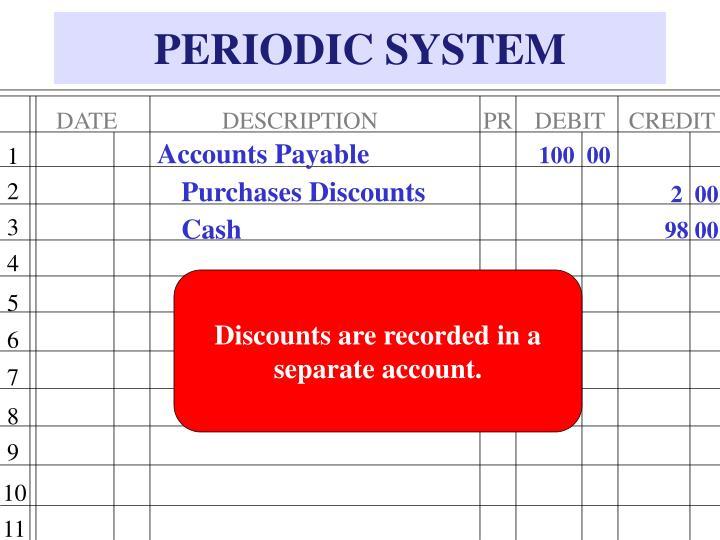 PERIODIC SYSTEM