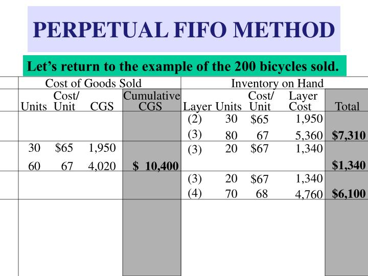 PERPETUAL FIFO METHOD