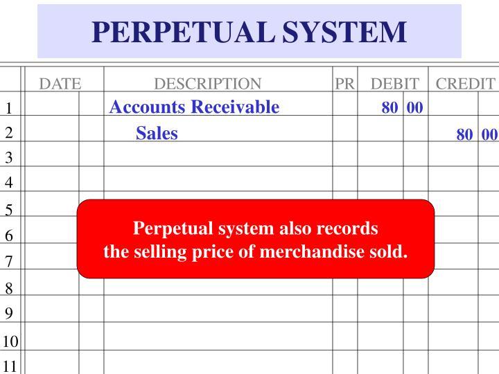 PERPETUAL SYSTEM