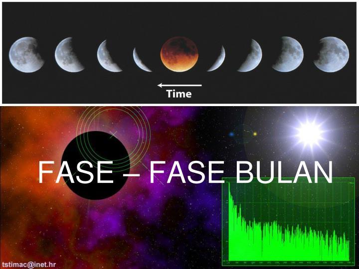 FASE – FASE BULAN