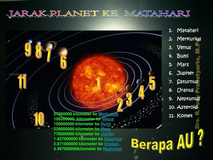 JARAK PLANET KE  MATAHARI