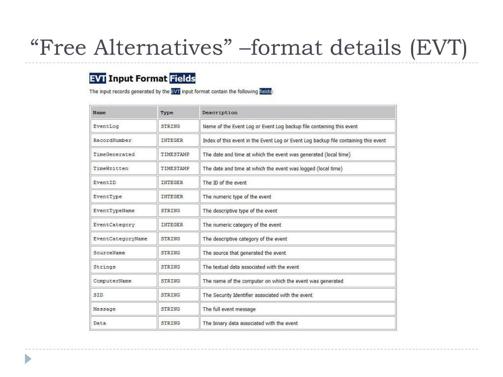 """Free Alternatives"" –format details (EVT)"