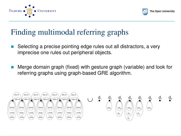 Finding multimodal referring graphs