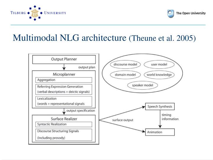 Multimodal NLG architecture