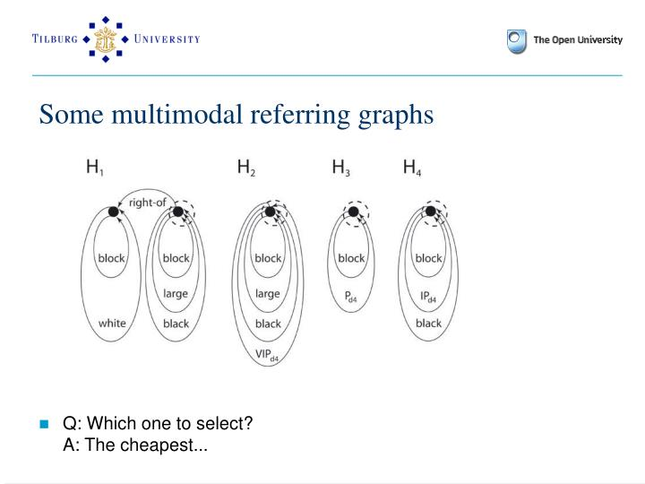 Some multimodal referring graphs