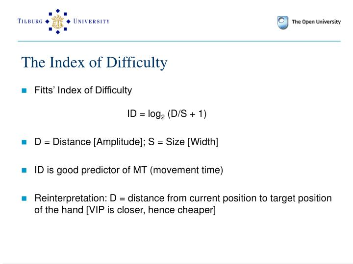 The Index of Difficulty