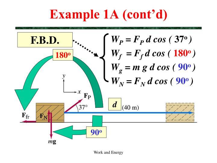 Example 1A (cont'd)