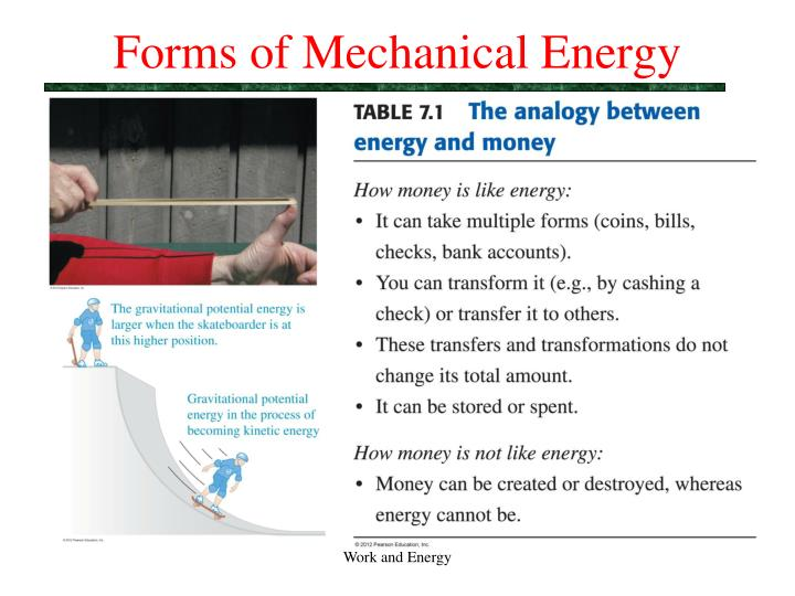 Forms of mechanical energy