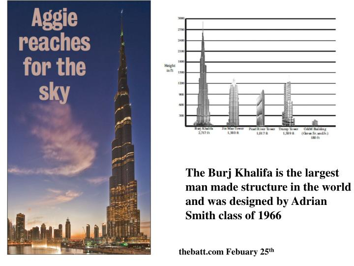 The Burj Khalifa is the largest