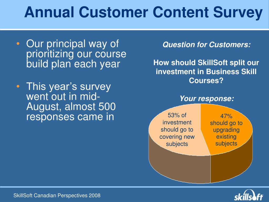 Annual Customer Content Survey