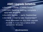 aims upgrade schedule