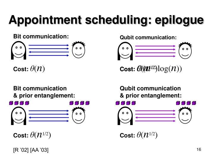 Bit communication: