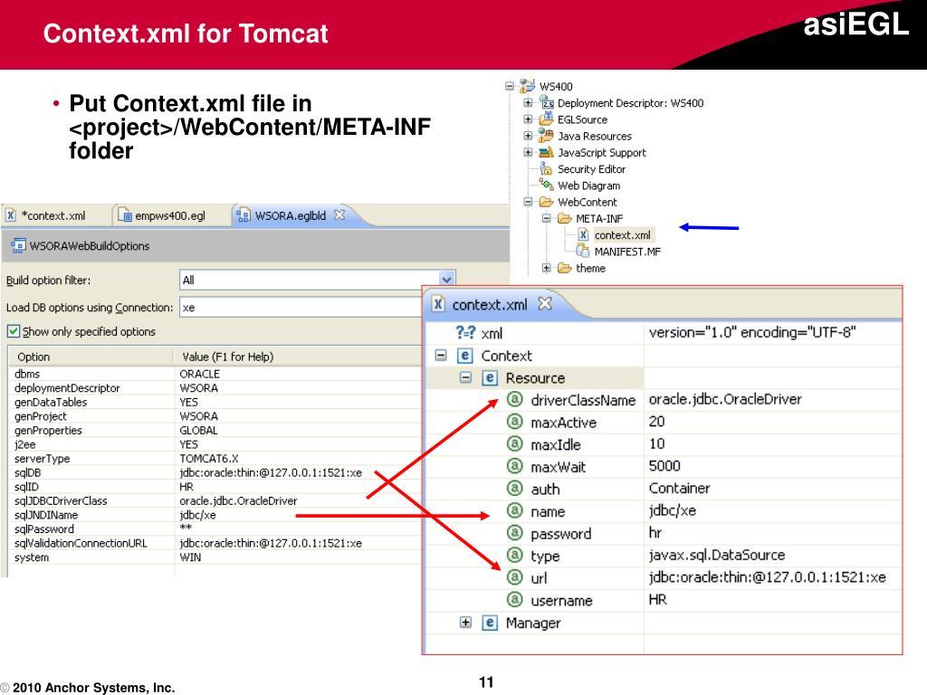 Context.xml for Tomcat