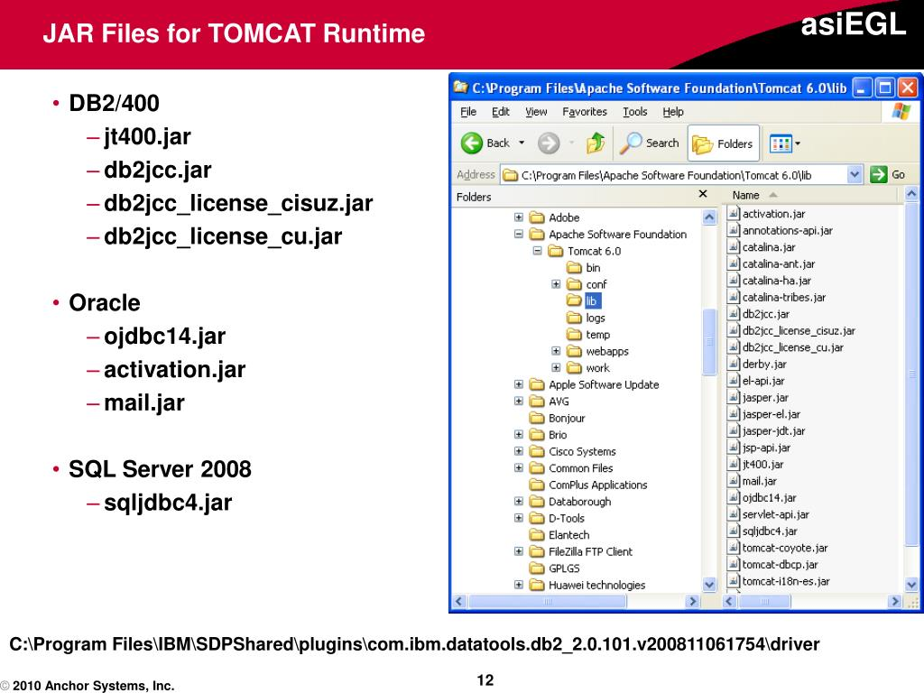 JAR Files for TOMCAT Runtime