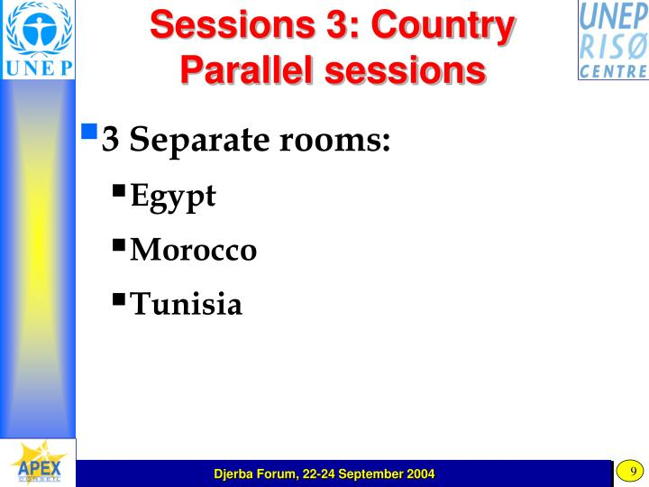 Sessions 3: Country Parallel sessions