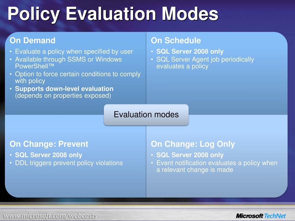 Policy Evaluation Modes