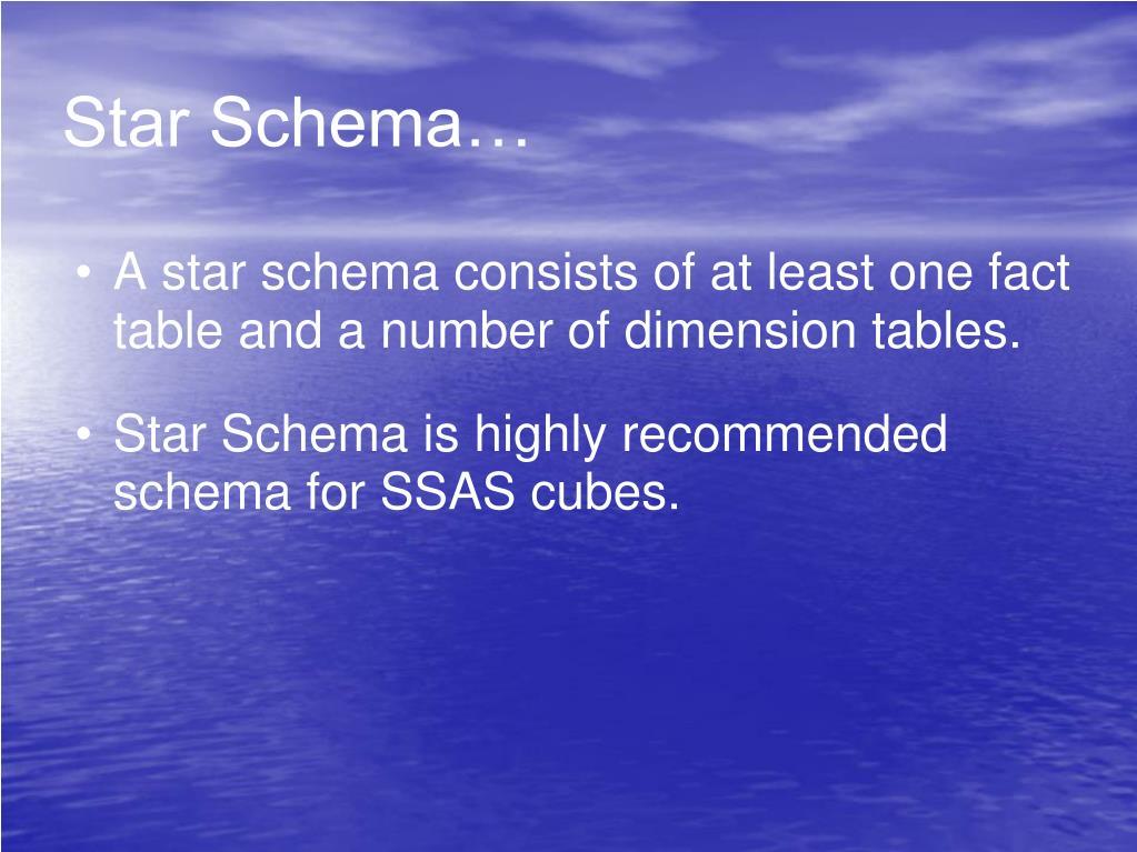 Star Schema…