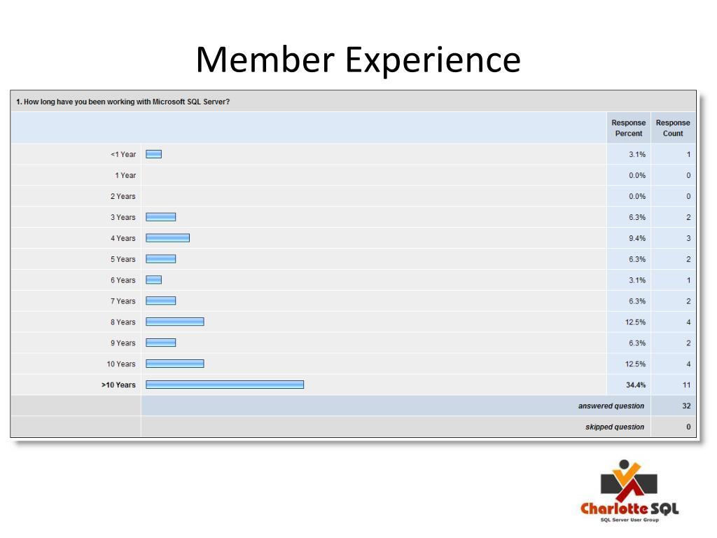 Member Experience