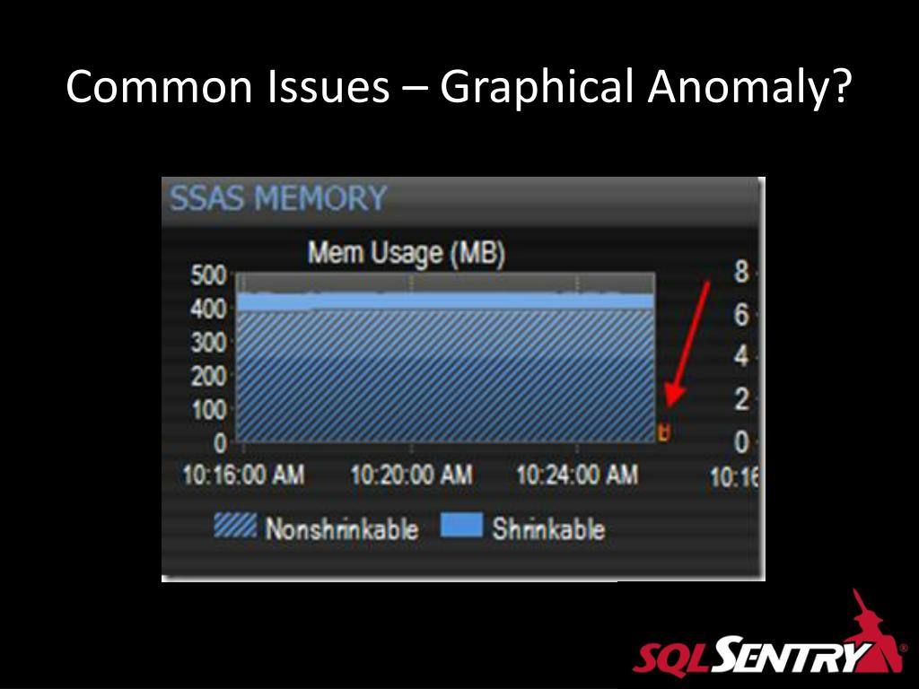 Common Issues – Graphical Anomaly?