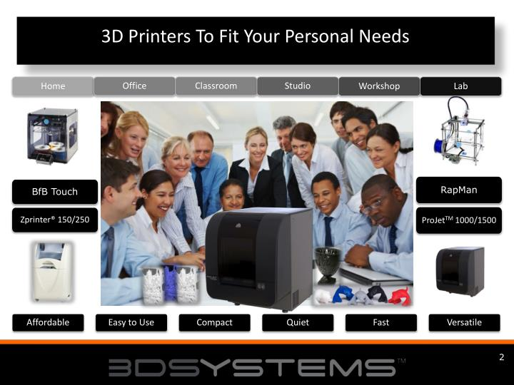 3D Printers To Fit Your Personal Needs