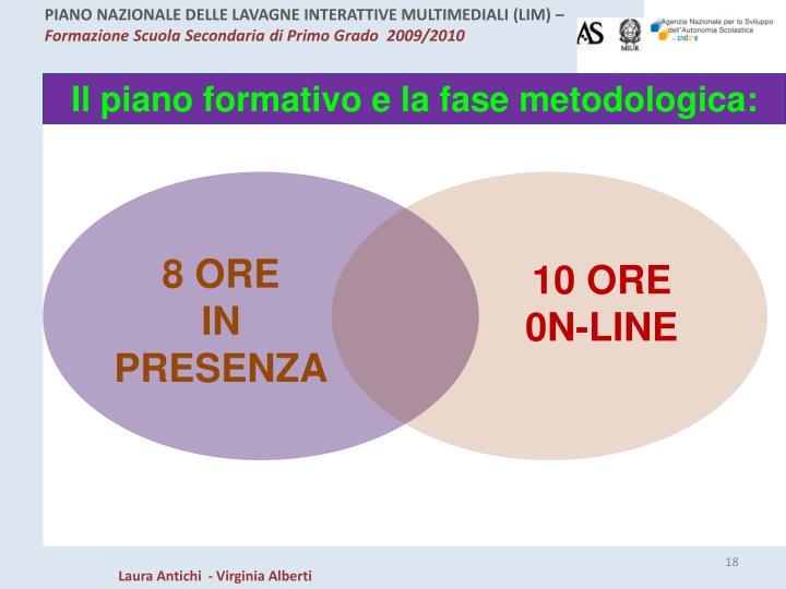 Il piano formativo e la fase metodologica: