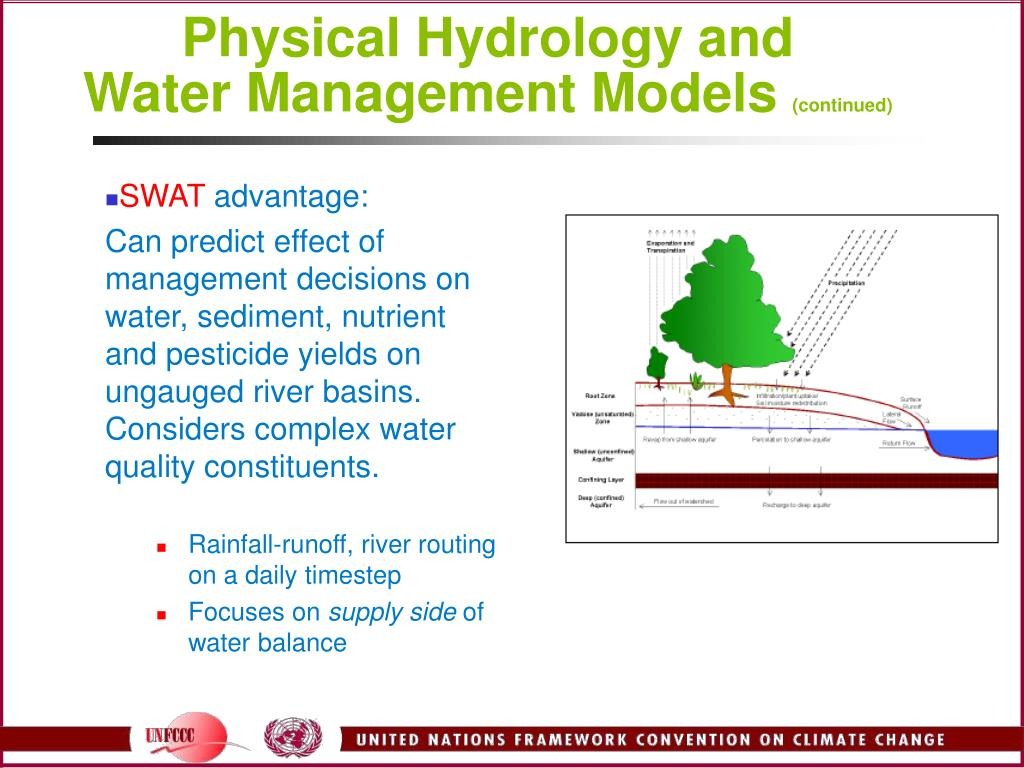 Physical Hydrology and