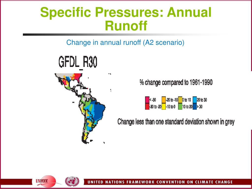 Specific Pressures: Annual Runoff
