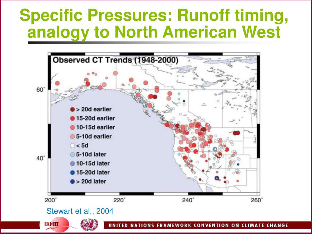 Specific Pressures: Runoff timing, analogy to North American West