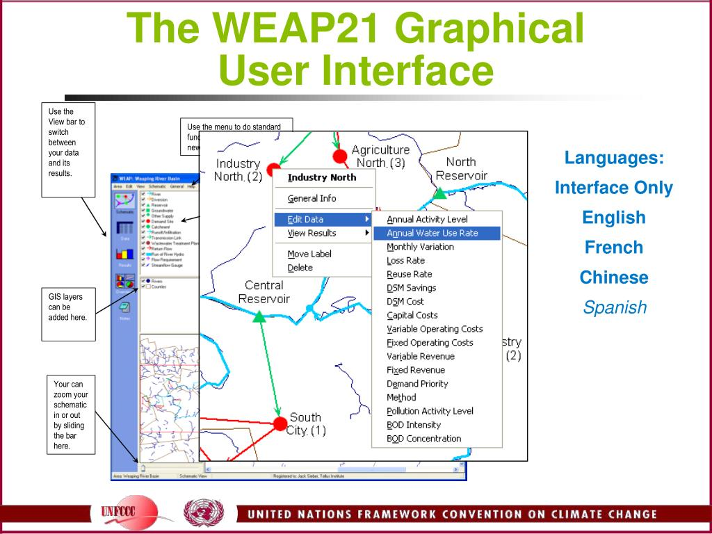 The WEAP21 Graphical